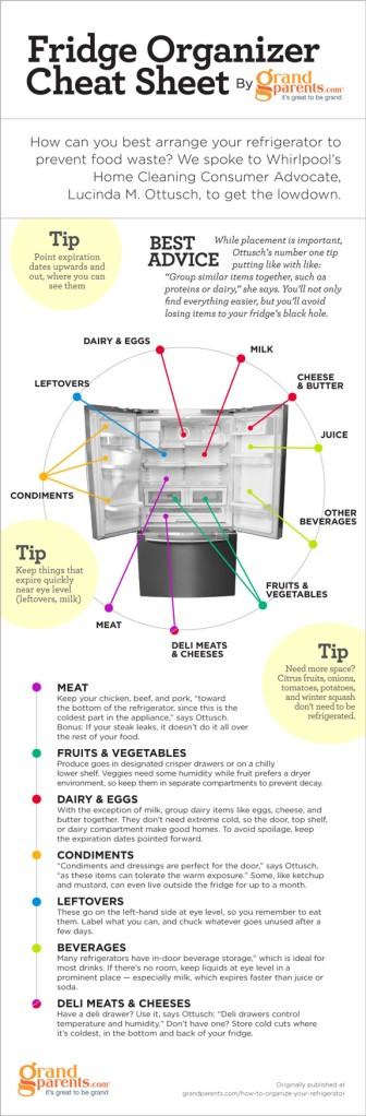 8c960038034507a254f401090ff543ab_refrigerator-organization_vVert-575w