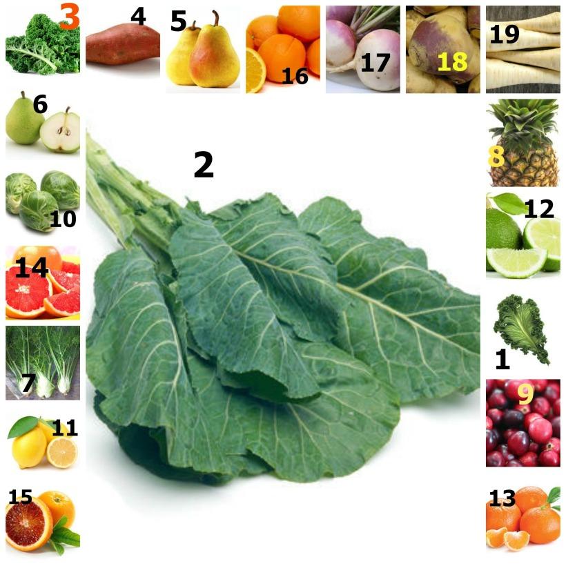 winter produce2